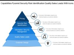 Capabilities Pyramid Security Risk Identification Quality Sales Leads With Icons