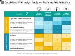Capabilities With Insight Analytics Platforms And Activations