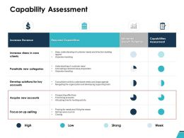 Capability Assessment Estimated Growth Ppt Powerpoint Design