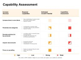 Capability Assessment Increase Ppt Powerpoint Presentation Slides Demonstration