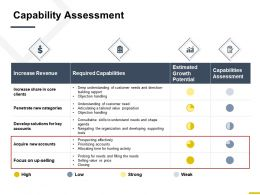 Capability Assessment Increase Revenue Ppt Powerpoint Presentation File Picture