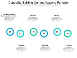 Capability Building Communications Function Ppt Powerpoint Presentation Styles Slide Download Cpb