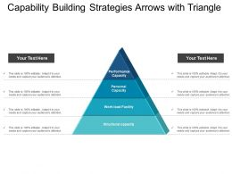 Capability Building Strategies Arrows With Triangle