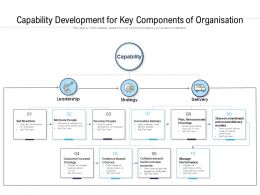 Capability Development For Key Components Of Organisation