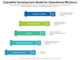 Capability Development Model For Operational Efficiency