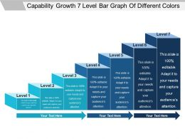 Capability Growth 7 Level Bar Graph Of Different Colors