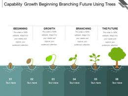 Capability Growth Beginning Branching Future Using Trees