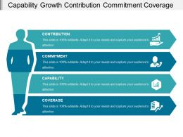 Capability Growth Contribution Commitment Coverage