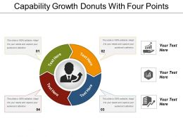 Capability Growth Donuts With Four Points