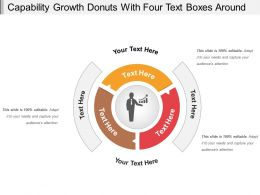 capability_growth_donuts_with_four_text_boxes_around_Slide01
