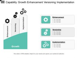 Capability Growth Enhancement Versioning Implementation