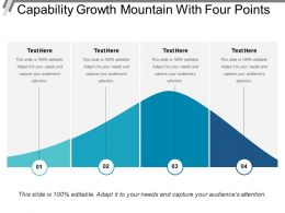 Capability Growth Mountain With Four Points