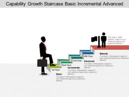 Capability Growth Staircase Basic Incremental Advanced