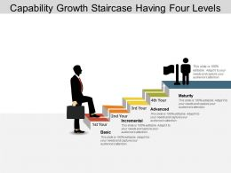 Capability Growth Staircase Having Four Levels