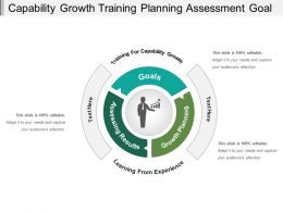 Capability Growth Training Planning Assessment Goal