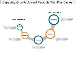 Capability Growth Upward Parabola With Five Circles