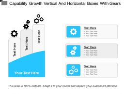 Capability Growth Vertical And Horizontal Boxes With Gears
