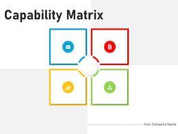 Capability Matrix Business Intelligence Resource Marketing Leadership