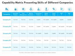 Capability Matrix Presenting Skills Of Different Companies