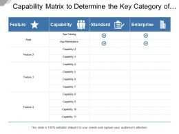 Capability Matrix To Determine The Key Category Of Product Feature