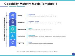 Capability Maturity Matrix Arriving Ppt Model Example Introduction
