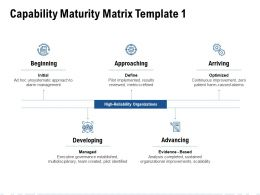 Capability Maturity Matrix Developing Ppt Powerpoint Topics
