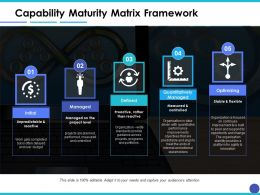 Capability Maturity Matrix Framework Ppt Model Example Introduction