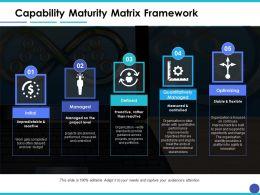 Capability Maturity Matrix Framework Ppt Model Example Introduction