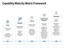 Capability Maturity Matrix Framework Ppt Powerpoint Portfolio