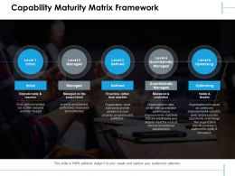 Capability Maturity Matrix Framework Quantitatively Managed