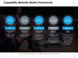 Capability Maturity Matrix Framework Quantitatively Managed
