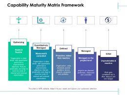 Capability Maturity Matrix Framework Quantitatively Managed Ppt Powerpoint Slides Good