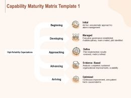 Capability Maturity Matrix Management Ppt Powerpoint Presentation Pictures Design