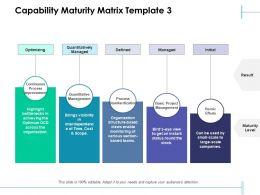 Capability Maturity Matrix Optimizing Managed Ppt Powerpoint Presentation Slides Ideas