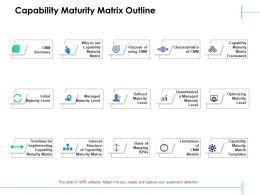 Capability Maturity Matrix Outline Implementing Capability Ppt Powerpoint Slides Images