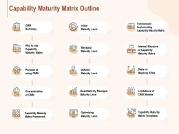 Capability Maturity Matrix Outline Ppt Powerpoint Presentation Model Show