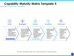 Capability Maturity Matrix Qualified Ppt Layouts Example Introduction