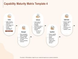 Capability Maturity Matrix Qualified Ppt Powerpoint Presentation Show Model