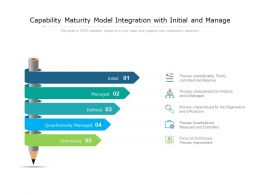 Capability Maturity Model Integration With Initial And Managed