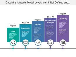 capability_maturity_model_levels_with_initial_defined_and_optimising_Slide01
