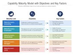 Capability Maturity Model With Objectives And Key Factors