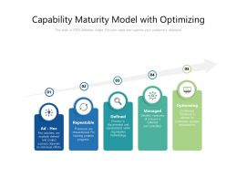 Capability Maturity Model With Optimizing