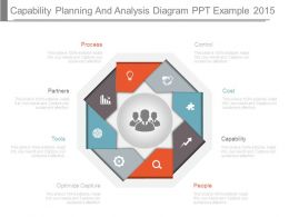 Capability Planning And Analysis Diagram Ppt Example 2015