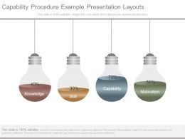 Capability Procedure Example Presentation Layouts