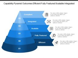 Capability Pyramid Outcomes Efficient Fully Featured Scalable Integrated