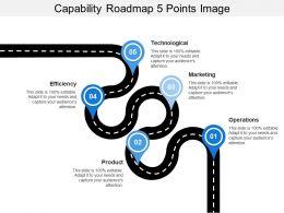 Capability Roadmap 5 Points Image
