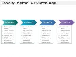 Capability Roadmap Four Quarters Image