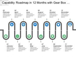Capability Roadmap In 12 Months With Gear Box Tick And Human Image