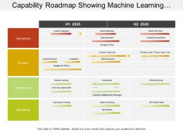 capability_roadmap_showing_machine_learning_competitor_acquisitions_half_yearly_timeline_Slide01