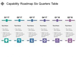 Capability Roadmap Six Quarters Table